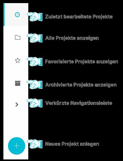 Verkleinerte Filterliste
